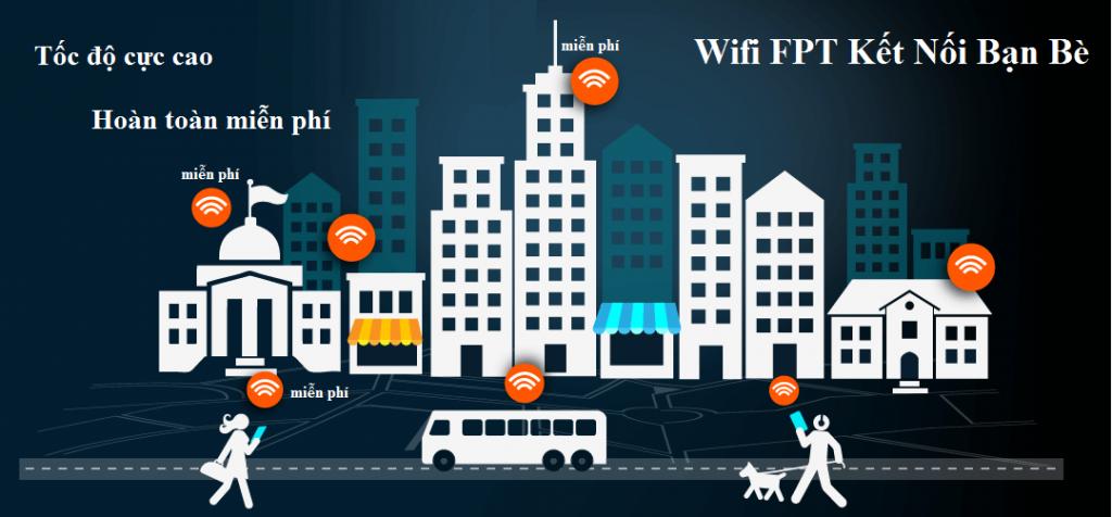 Đăng Ký Lắp Đặt Internet FPT Tại Quận 2 Hồ Chí Minh